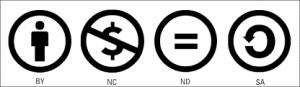 Creative Commons attributes symbols
