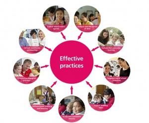 9 Effective Practices