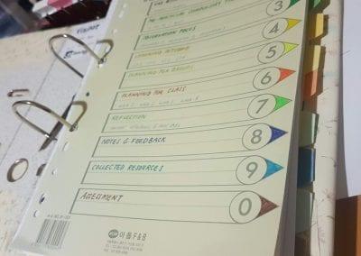 Practicum folder contents