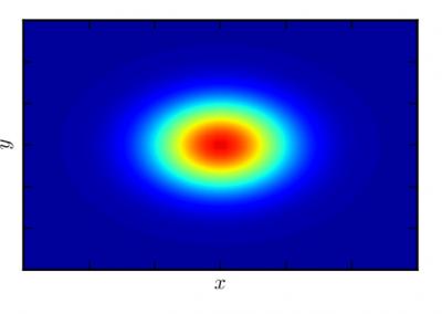 Simulating quantum mechanics on high performance computing cluster