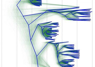 BEAST, Bayesian evolutionary analysis sampling trees