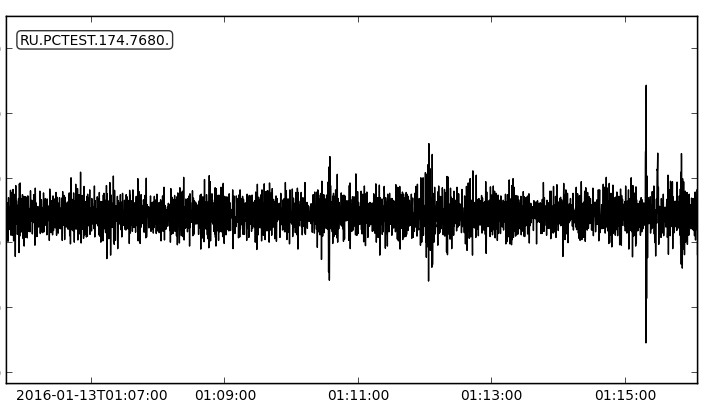 Random vibrations of the Earth are seen as noise on a seismogram.