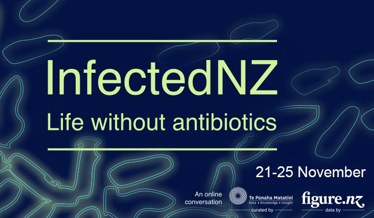 InfectedNZ 21-25 November