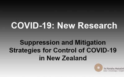 Suppression and mitigation strategies for control of COVID-19 in New Zealand
