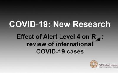 Effect of Alert Level 4 measures on COVID-19 transmission