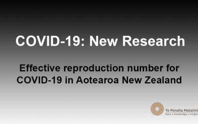 Effective reproduction number for COVID-19 in Aotearoa