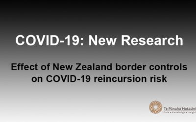 Effect of New Zealand border controls on COVID-19 reincursion risk