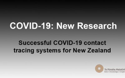 Successful COVID-19 contact tracing systems for New Zealand