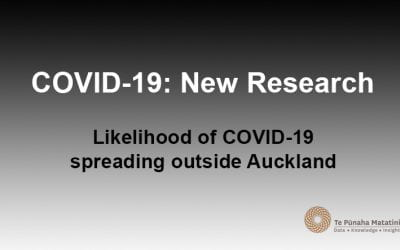 Likelihood of COVID-19 spreading outside Auckland