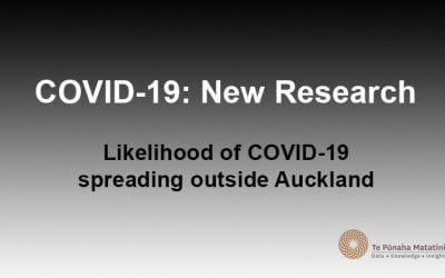 Likelihood of COVID-19 spreading outside Auckland