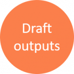 Draft outputs