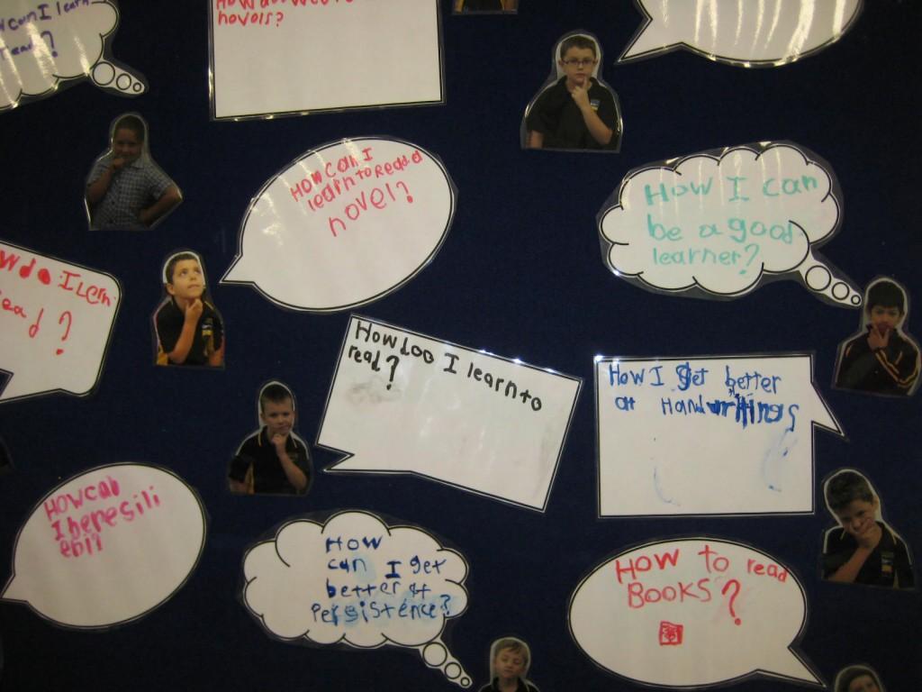 Inquiry Wondering Wall