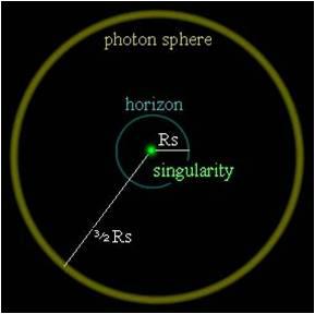 The Thorne-Hawking-Preskill Bet – Scientific Scribbles