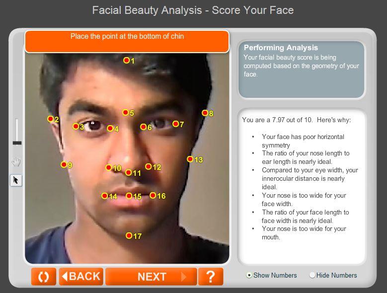 on beauty analysis