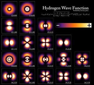 512px-Hydrogen_Density_Plots