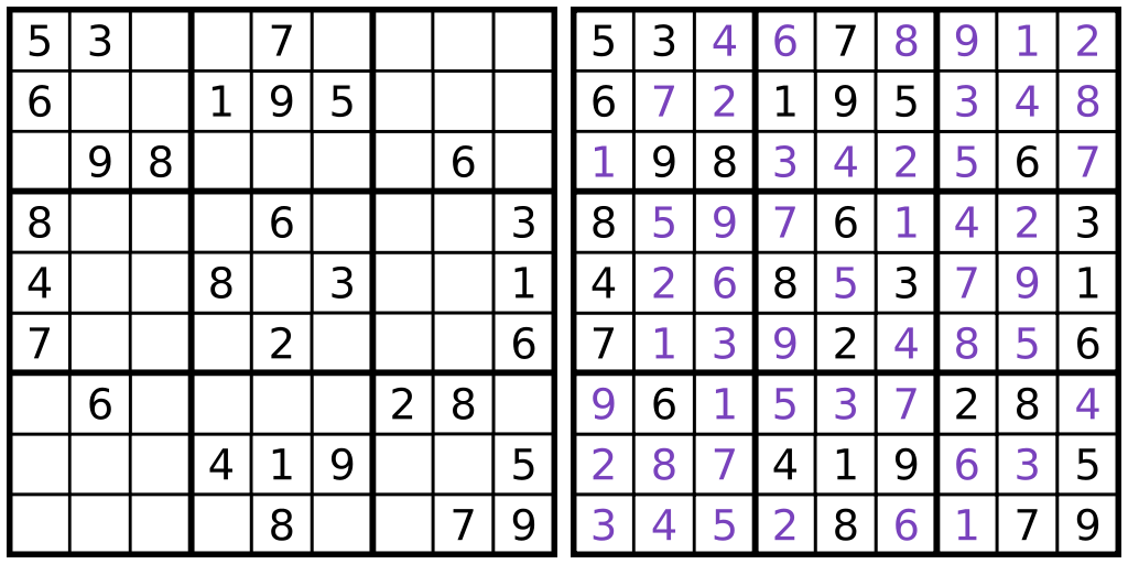 An empty and full sudoku grid