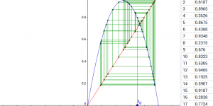 Cobwebbing a difference equation