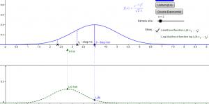 Maximum likelihood estimators