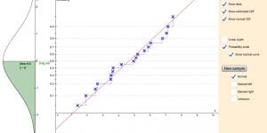 Normal probability plot and CDF