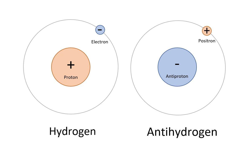 Antimatter graphic.