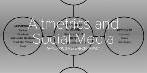 Altmetrics and social media title