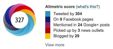 AltMetrics Score