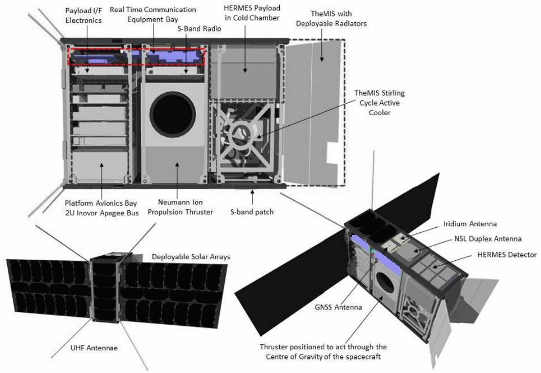 The SpIRIT Spacecraft & Payloads