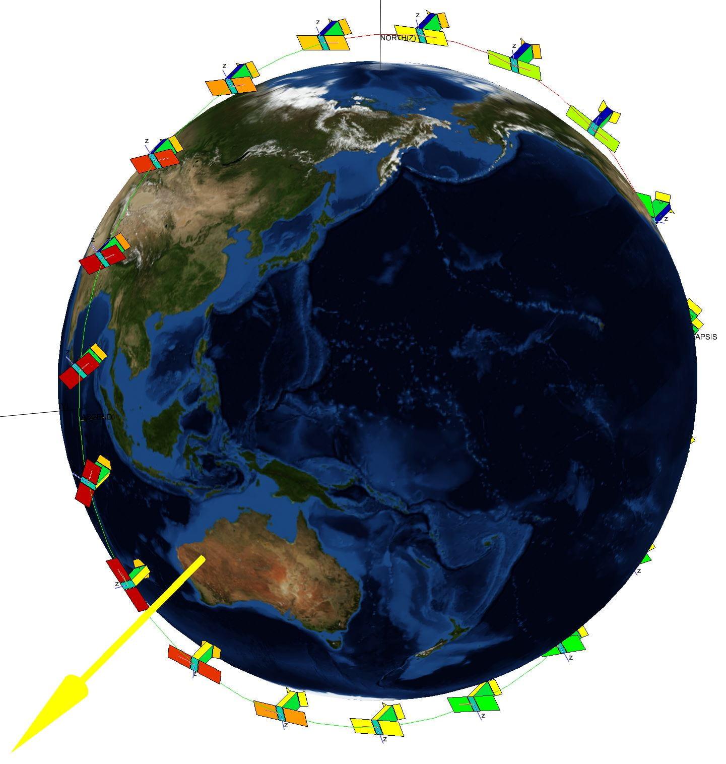 SpIRIT Sun-Synchronous Orbit