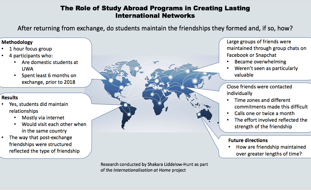 The Role of Study Abroad Programs in Creating Lasting International Networks, Shakara Liddelow-Hunt