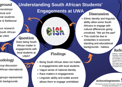 Understanding South African Students' Engagements at UWA, Nathan Roberts