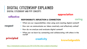 digital citizenship and pyp