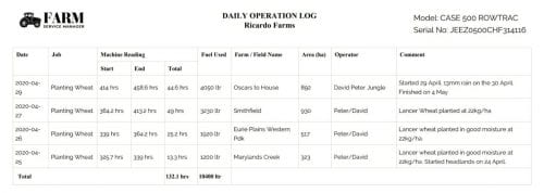 Farm Service Manager Daily Operation Log