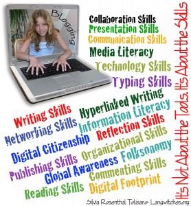 Poster blogging skills