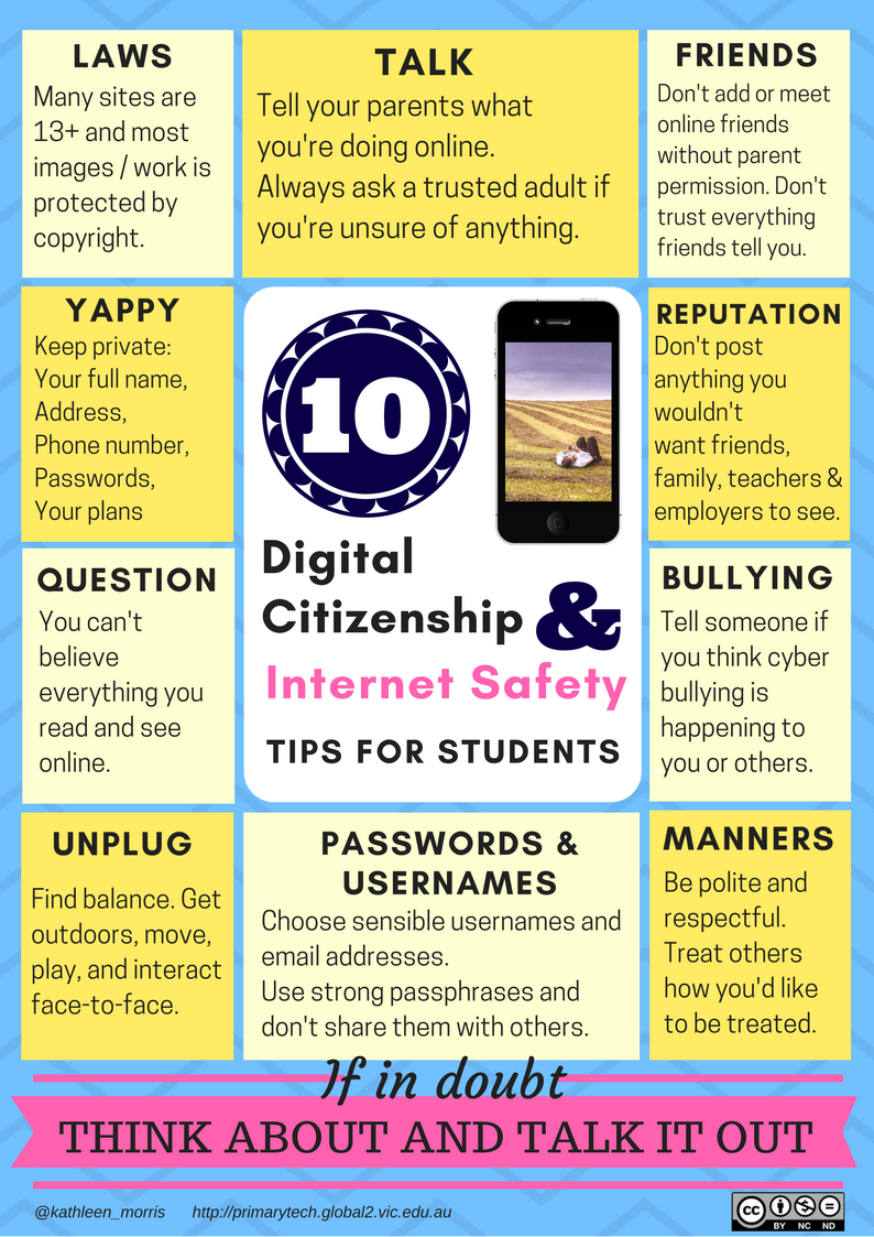 10 Digital Citizenship and Internet Safety Tips for Students Kathleen Morris | Poster cyber safety online