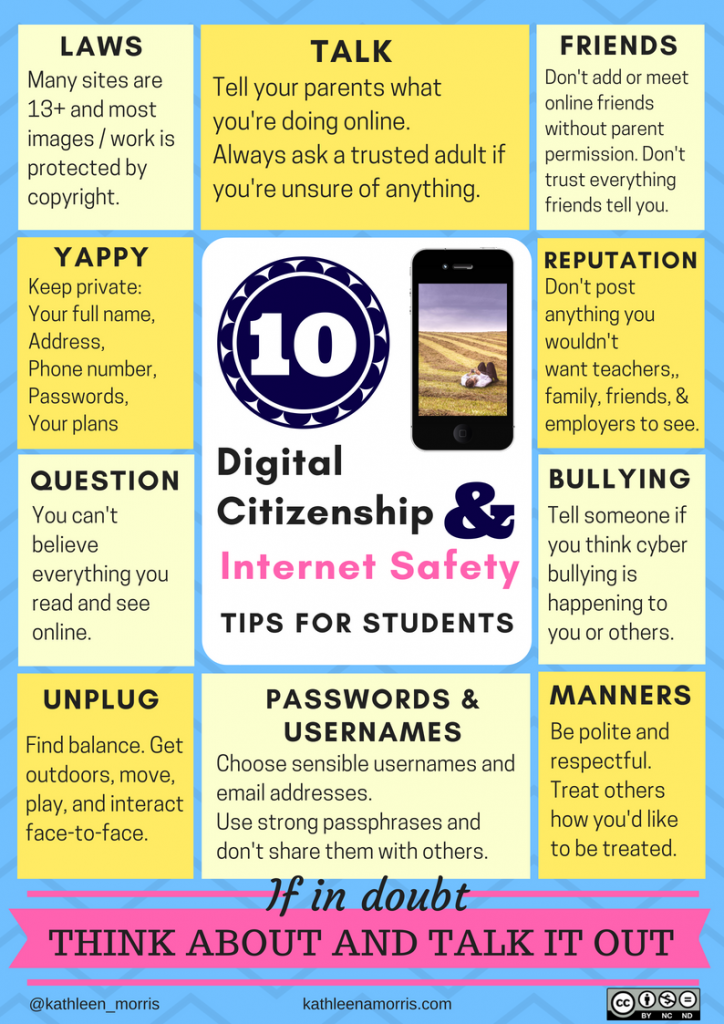 10 Digital Citizenship and Internet Safety tips for Students Kathleen Morris Primary Tech | Cyber safety