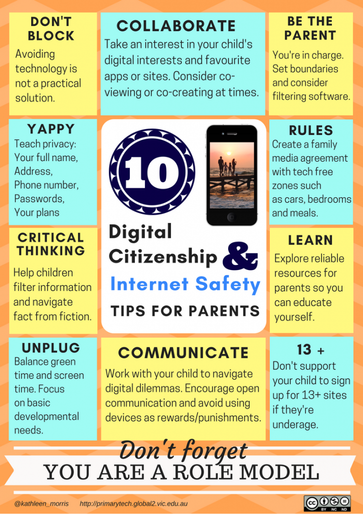 10 Digital Citizenship and Internet Safety tips for Parents Kathleen Morris | Primary Tech | Cyber safety online | Internet safety tips for students