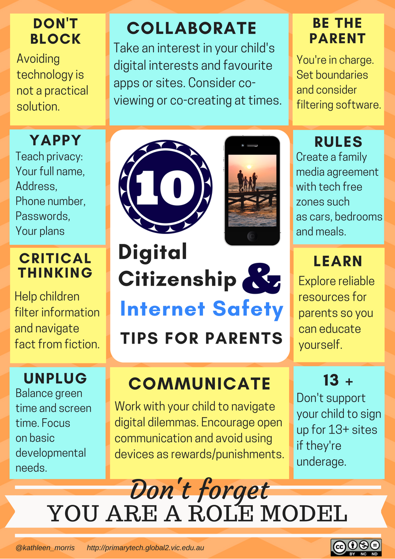 10 Digital Citizenship and Internet Safety tips for Parents Kathleen Morris | Primary Tech | Cyber safety online