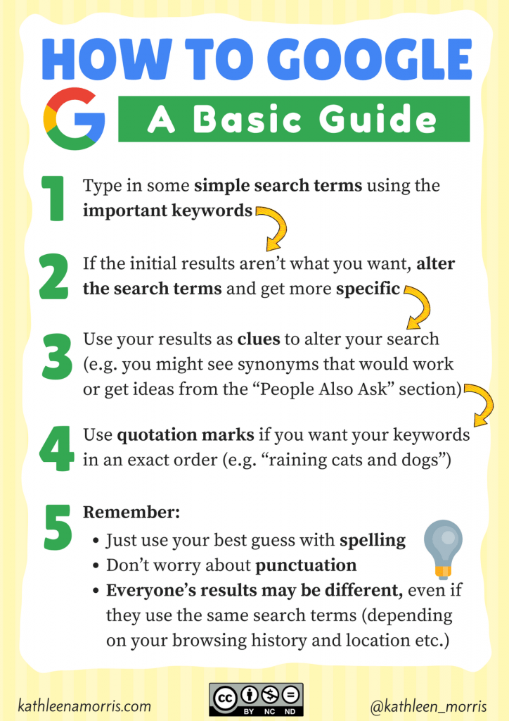 How to Google: A Basic Guide for Students by Kathleen Morris (free poster)