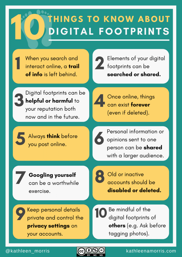 10 Things To Know About Digital Footprints poster | Kathleen Morris | Primary Tech