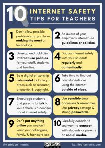 Internet Safety Tips for Teachers Poster Kathleen Morris Primary Tech