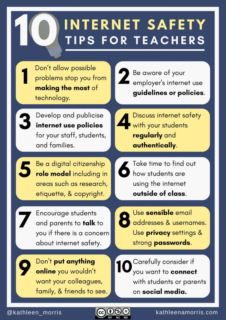 Internet Safety Tips for Teachers Poster by Kathleen Morris Primary Tech. Quick tips for educators about personal online conduct and also how to navigate internet safety in the classroom.
