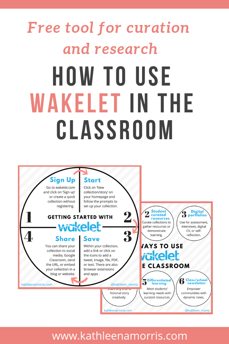 Have you tried out a free curation tool called Wakelet? In this post, I explain what Wakelet is and how you can get started using it in 4 easy steps. I also share some ideas on how Wakelet could be used by teachers and students.