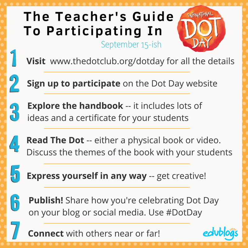 7 Steps To Participating in Dot Day Kathleen Morris