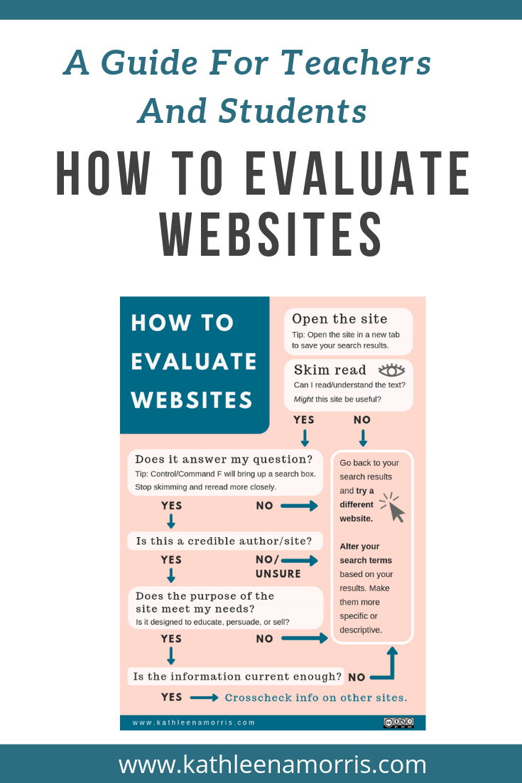 Learn how to teach students how to evaluate websites during the research process. It's suitable for kids in primary school right up to high school students. Includes a free printable flowchart for your classroom.