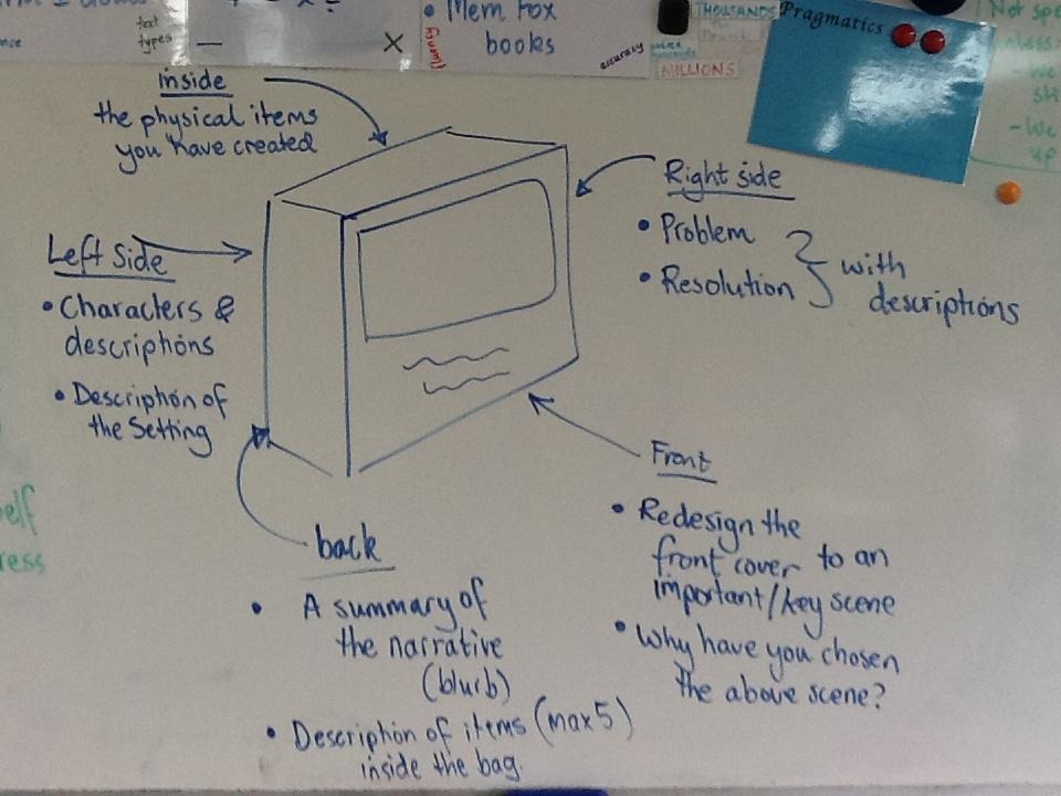 Reading Writing Mr Logans Classroom