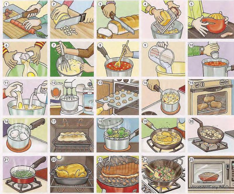 Global Kitchen Recipes