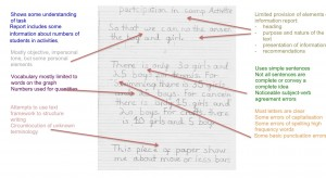 Annotations Sample 1