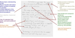 Annotations sample 2