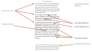 Sample 2 annotations