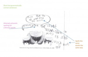 Sample 3 text annotated